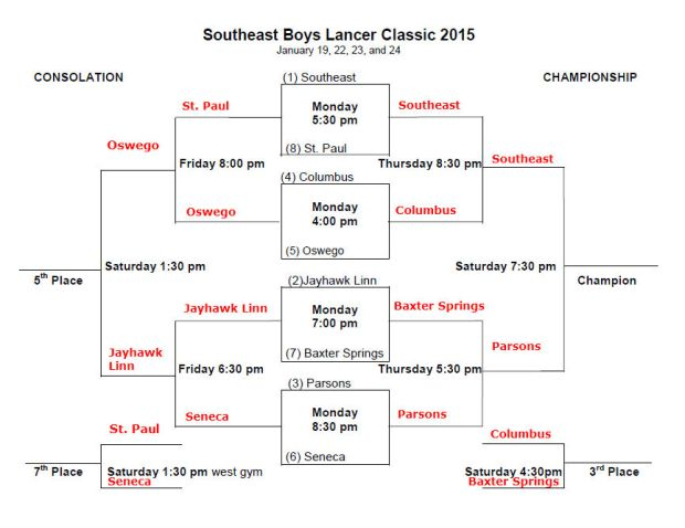 Southeast Boys Lancer Classic 2015 Bracket